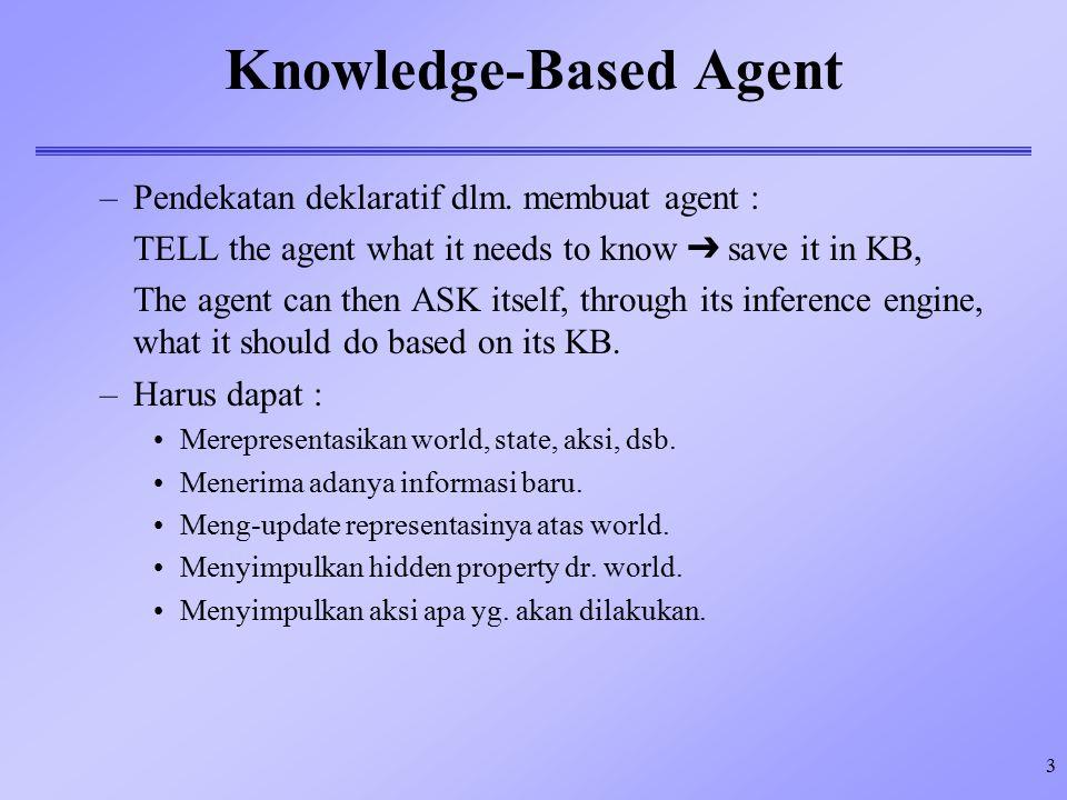 4 Knowledge Base & Inference Engine Knowledge Base (KB) : himpunan representasi fakta, dlm.