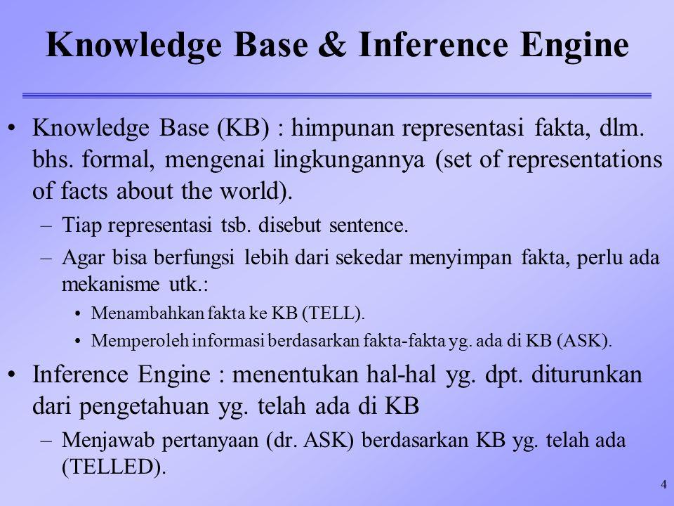 4 Knowledge Base & Inference Engine Knowledge Base (KB) : himpunan representasi fakta, dlm. bhs. formal, mengenai lingkungannya (set of representation