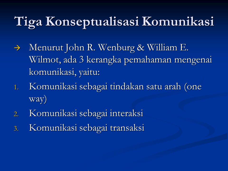 Tiga Konseptualisasi Komunikasi  Menurut John R. Wenburg & William E. Wilmot, ada 3 kerangka pemahaman mengenai komunikasi, yaitu: 1. Komunikasi seba