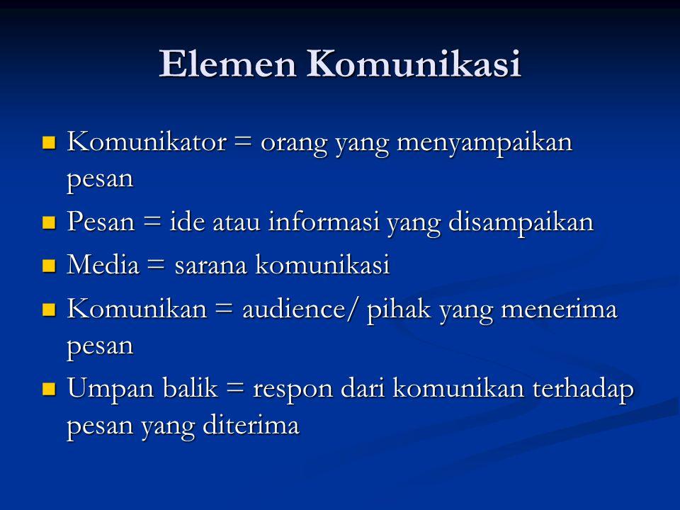 Elemen Komunikasi Komunikator = orang yang menyampaikan pesan Komunikator = orang yang menyampaikan pesan Pesan = ide atau informasi yang disampaikan