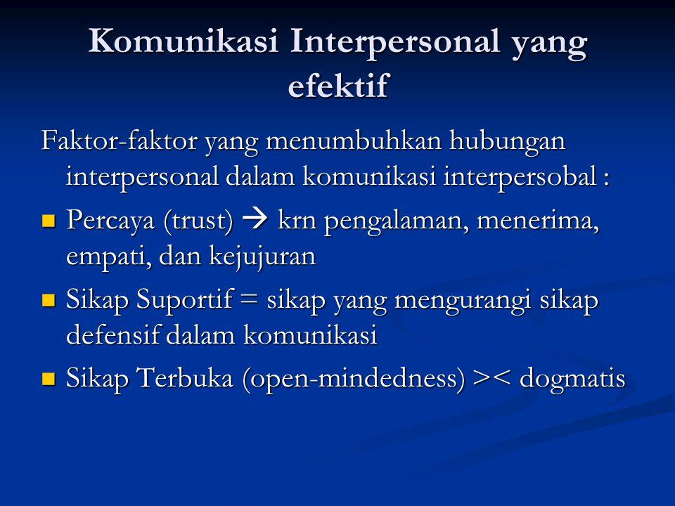 Komunikasi Interpersonal yang efektif Faktor-faktor yang menumbuhkan hubungan interpersonal dalam komunikasi interpersobal : Percaya (trust)  krn pen