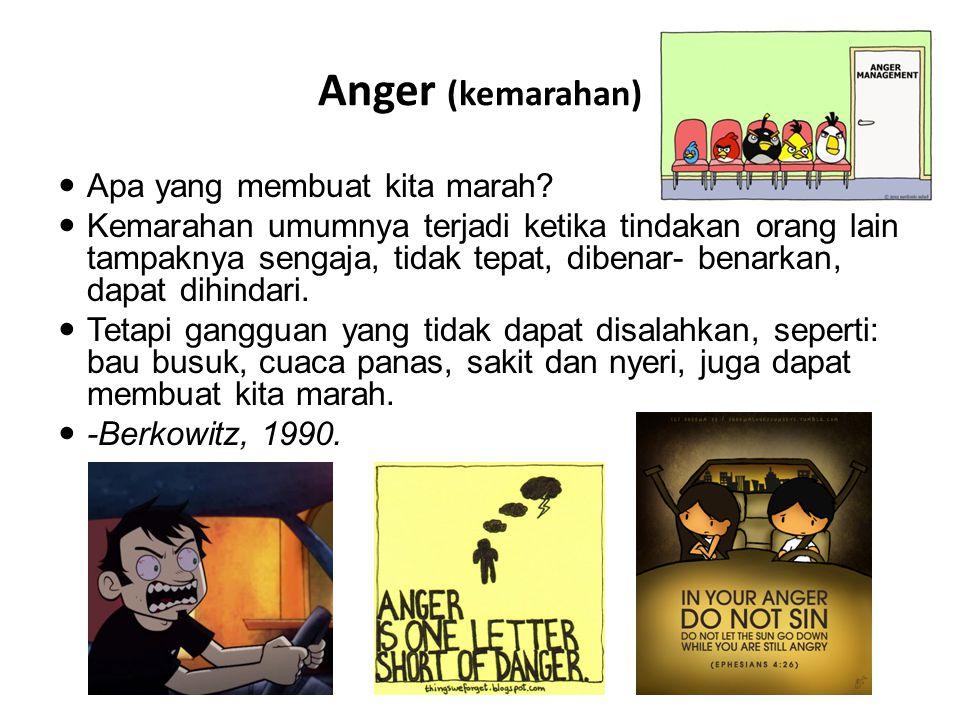 Anger (kemarahan) Apa yang membuat kita marah? Kemarahan umumnya terjadi ketika tindakan orang lain tampaknya sengaja, tidak tepat, dibenar- benarkan,