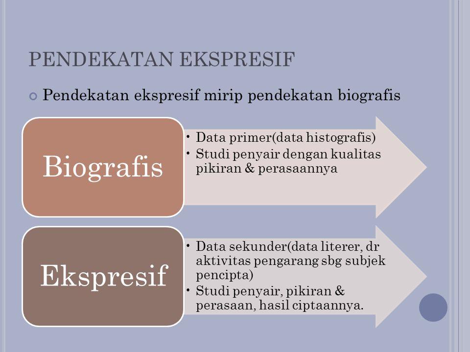 PENDEKATAN EKSPRESIF Pendekatan ekspresif mirip pendekatan biografis Data primer(data histografis) Studi penyair dengan kualitas pikiran & perasaannya