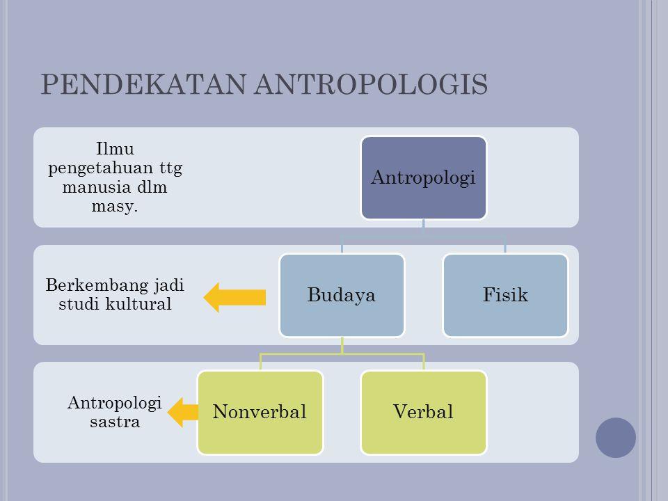 PENDEKATAN ANTROPOLOGIS Antropologi sastra Berkembang jadi studi kultural Ilmu pengetahuan ttg manusia dlm masy. AntropologiBudayaNonverbalVerbalFisik