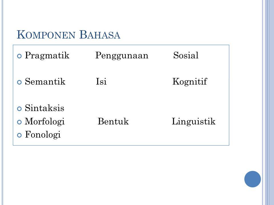 K OMPONEN B AHASA Pragmatik Penggunaan Sosial Semantik Isi Kognitif Sintaksis Morfologi Bentuk Linguistik Fonologi