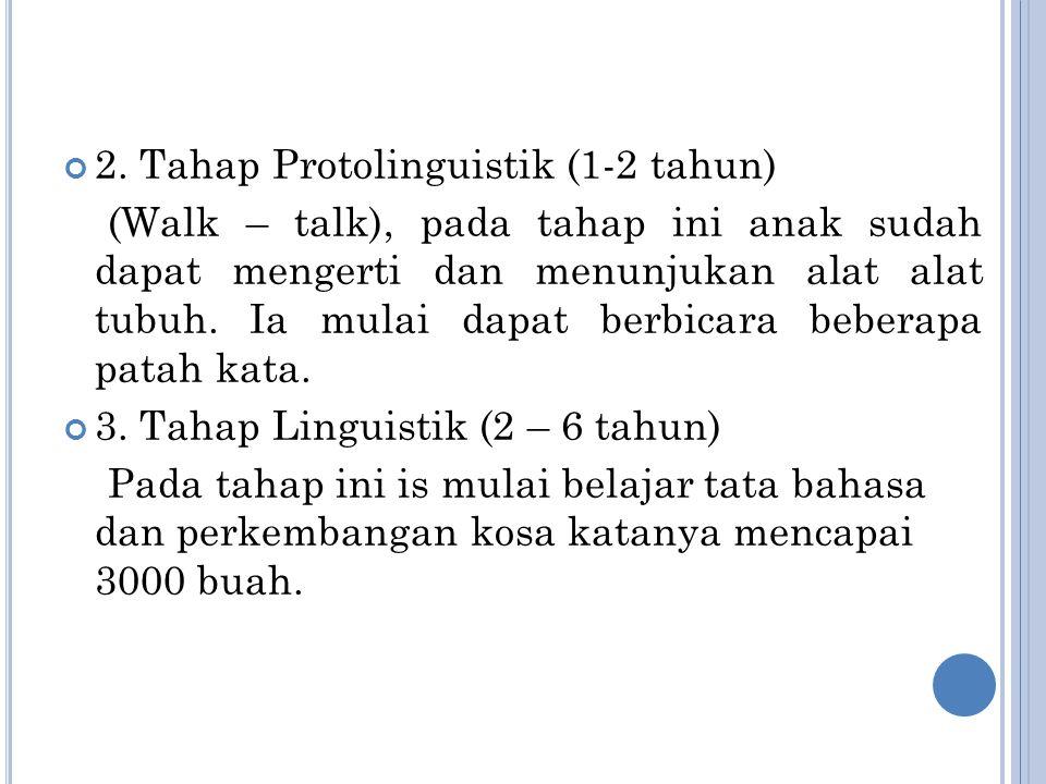 P ENYEBAB K ETERLAMBATAN B AHASA DAN K OMUNIKASI Dalam kebanyakan kasus, penyebab keterlambatan bahasa tidak diketahui.