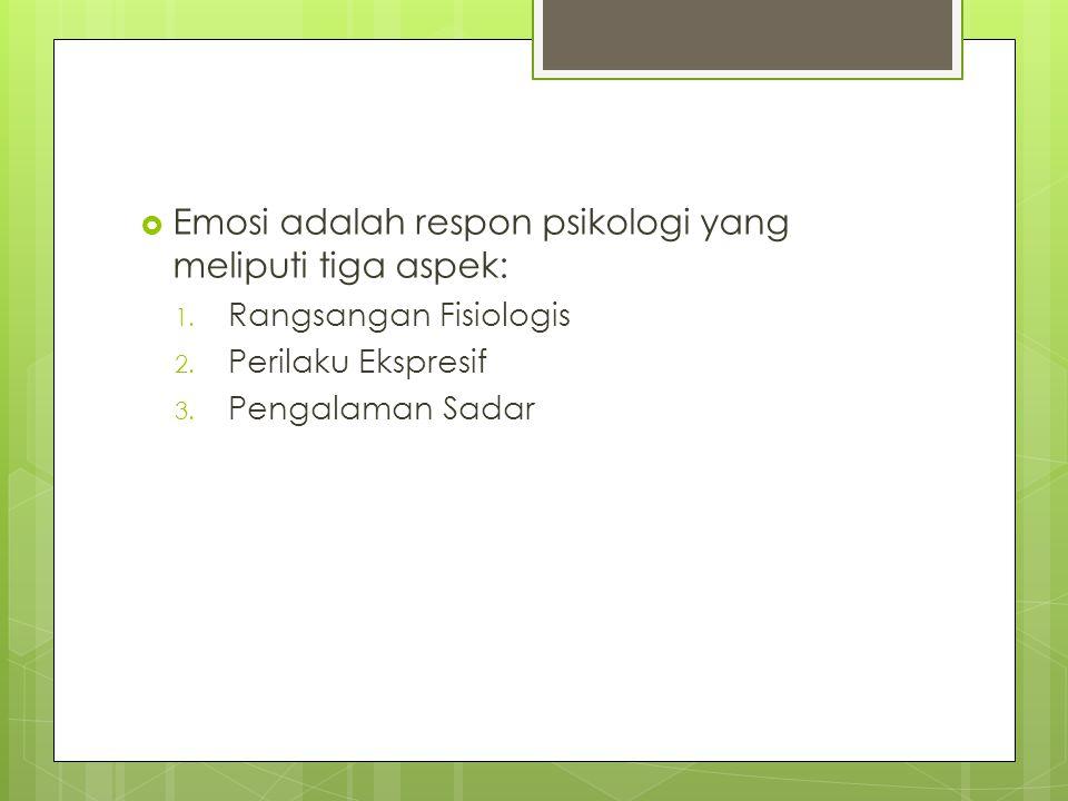  Emosi adalah respon psikologi yang meliputi tiga aspek: 1. Rangsangan Fisiologis 2. Perilaku Ekspresif 3. Pengalaman Sadar