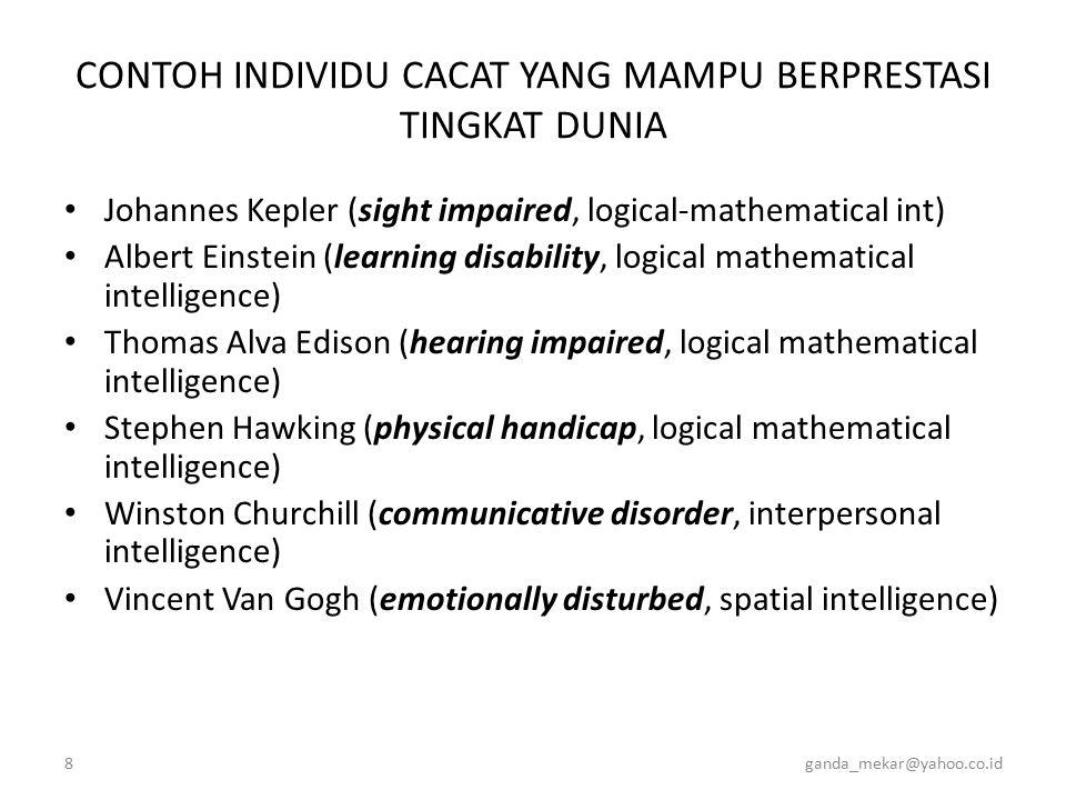 8ganda_mekar@yahoo.co.id CONTOH INDIVIDU CACAT YANG MAMPU BERPRESTASI TINGKAT DUNIA Johannes Kepler (sight impaired, logical-mathematical int) Albert