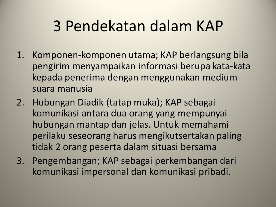 3 Pendekatan dalam KAP 1.Komponen-komponen utama; KAP berlangsung bila pengirim menyampaikan informasi berupa kata-kata kepada penerima dengan menggun