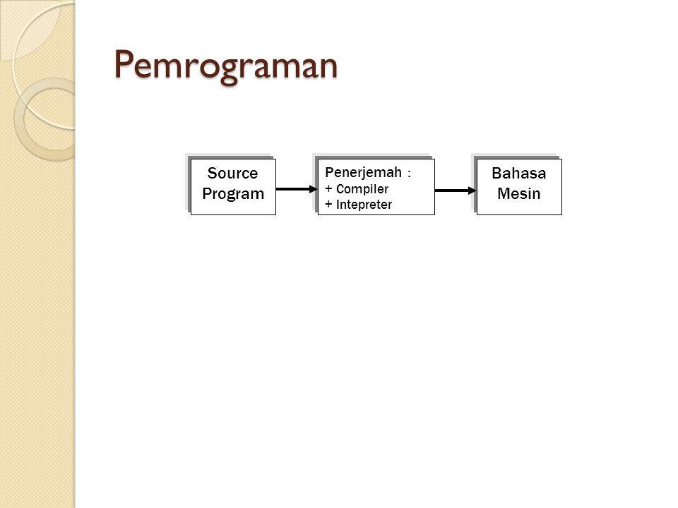 Pemrograman Source Program Penerjemah : + Compiler + Intepreter Bahasa Mesin