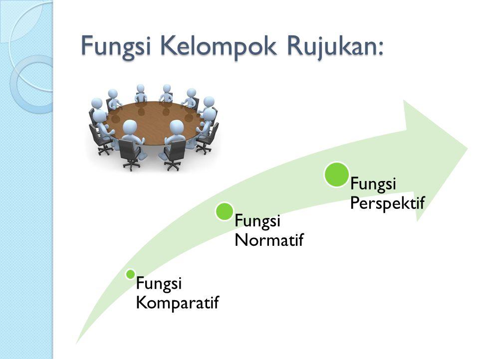 Fungsi Kelompok Rujukan: Fungsi Komparatif Fungsi Normatif Fungsi Perspektif