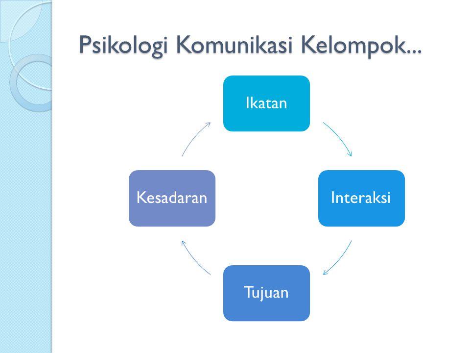 Psikologi Komunikasi Kelompok... IkatanInteraksiTujuanKesadaran