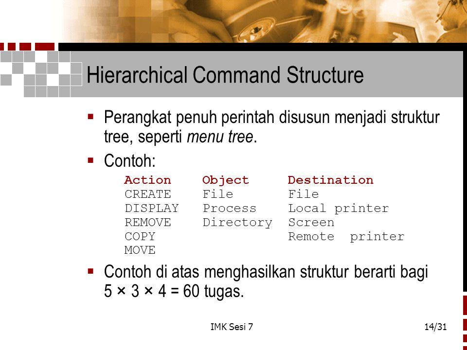 IMK Sesi 714/31 Hierarchical Command Structure  Perangkat penuh perintah disusun menjadi struktur tree, seperti menu tree.  Contoh: Action Object De
