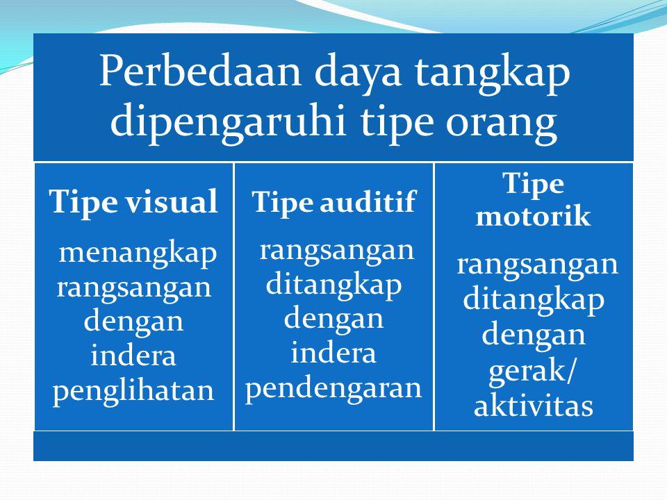 Perbedaan daya tangkap dipengaruhi tipe orang Tipe visual menangkap rangsangan dengan indera penglihatan Tipe auditif rangsangan ditangkap dengan inde