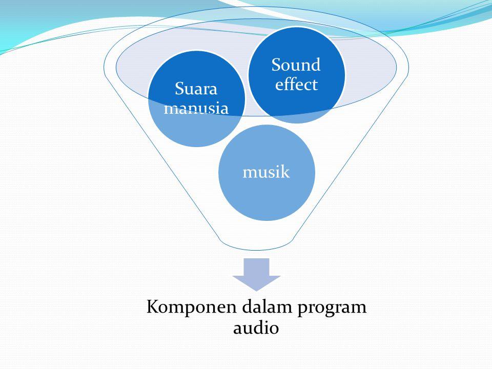 Komponen dalam program audio musik Suara manusia Sound effect