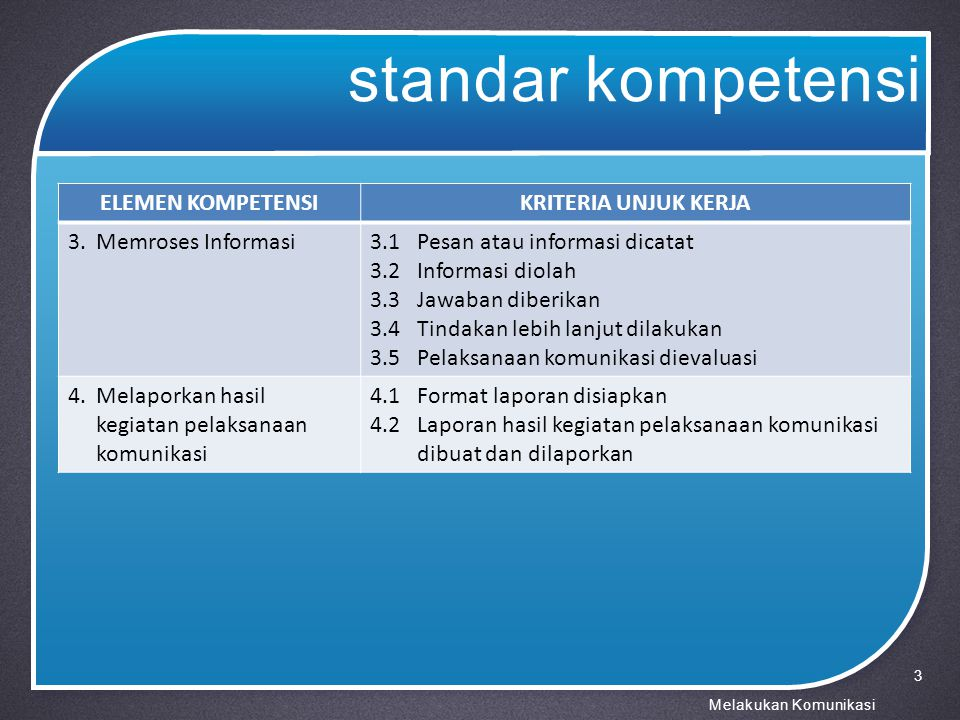standar kompetensi Batasan Variabel 1.