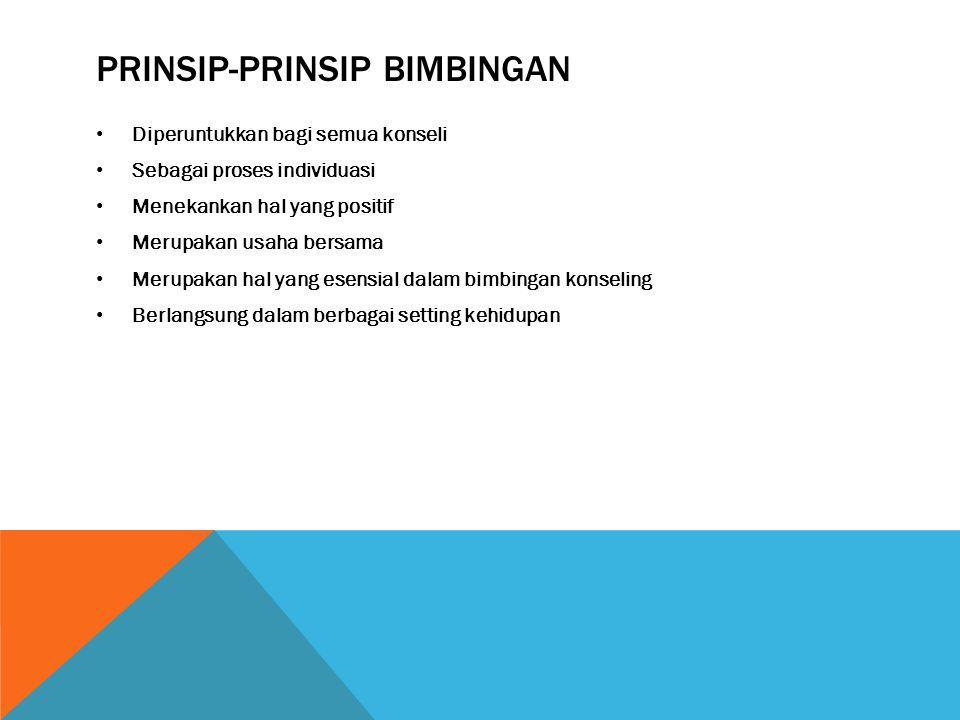 PRINSIP-PRINSIP BIMBINGAN Diperuntukkan bagi semua konseli Sebagai proses individuasi Menekankan hal yang positif Merupakan usaha bersama Merupakan ha