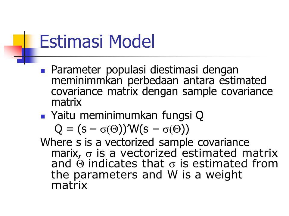 Estimasi Model Parameter populasi diestimasi dengan meminimmkan perbedaan antara estimated covariance matrix dengan sample covariance matrix Yaitu meminimumkan fungsi Q Q = (s –  ))'W(s –  )) Where s is a vectorized sample covariance marix,  is a vectorized estimated matrix and  indicates that  is estimated from the parameters and W is a weight matrix