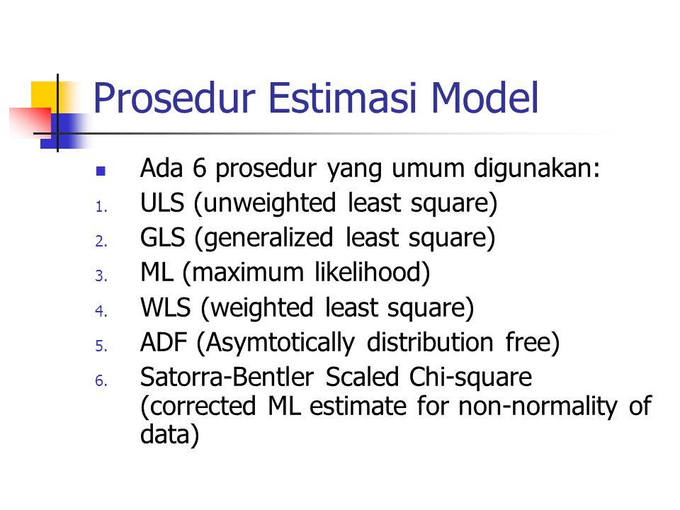 Prosedur Estimasi Model Ada 6 prosedur yang umum digunakan: 1.