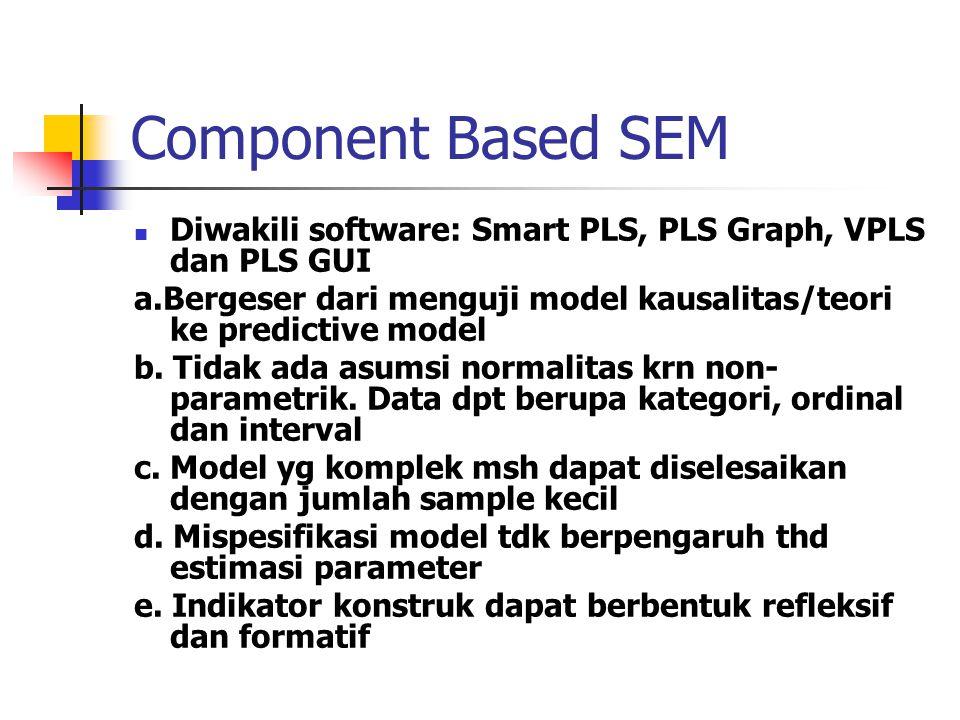 Component Based SEM Diwakili software: Smart PLS, PLS Graph, VPLS dan PLS GUI a.Bergeser dari menguji model kausalitas/teori ke predictive model b.