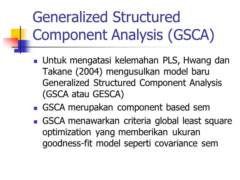 Generalized Structured Component Analysis (GSCA) Untuk mengatasi kelemahan PLS, Hwang dan Takane (2004) mengusulkan model baru Generalized Structured Component Analysis (GSCA atau GESCA) GSCA merupakan component based sem GSCA menawarkan criteria global least square optimization yang memberikan ukuran goodness-fit model seperti covariance sem