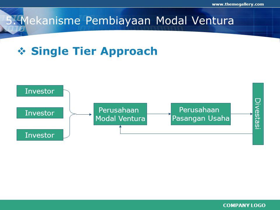 COMPANY LOGO www.themegallery.com Lanjutan  Two Tier Approach Fund Company Perusahaan Pasangan Usaha Divestasi Investor Management Company