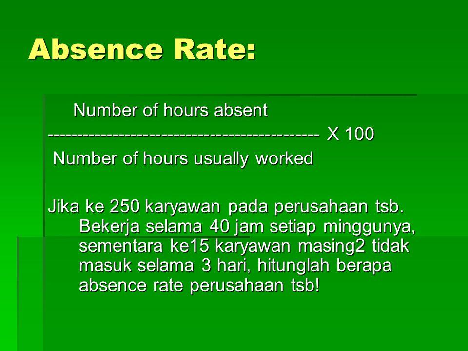Incidence rate: 15 x 100 = 6% 250Intepretasi: Setiap 100 karyawan pada perusahaan ini, dalam seminggu ada 6 orang yang absent