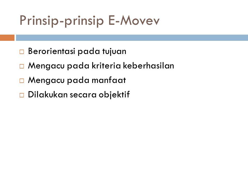 Prinsip-prinsip E-Movev  Berorientasi pada tujuan  Mengacu pada kriteria keberhasilan  Mengacu pada manfaat  Dilakukan secara objektif