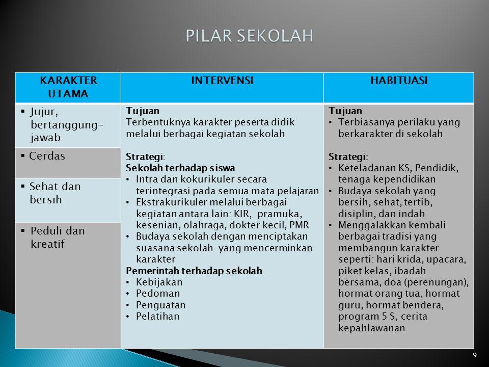 c.Afektif 1.