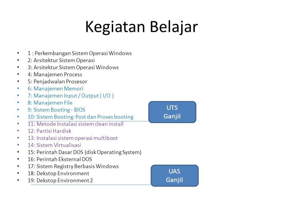 Kegiatan Belajar 1 : Perkembangan Sistem Operasi Windows 2: Arsitektur Sistem Operasi 3: Arsitektur Sistem Operasi Windows 4: Manajemen Process 5: Penjadwalan Prosesor 6: Manajemen Memori 7: Manajemen Input / Output ( I/O ) 8: Manajemen File 9: Sistem Booting - BIOS 10: Sistem Booting: Post dan Proses booting 11: Metode Instalasi sistem clean install 12: Partisi Hardisk 13: Instalasi sistem operasi multiboot 14: Sistem Virtualisasi 15: Perintah Dasar DOS (disk Operating System) 16: Perintah Eksternal DOS 17: Sistem Registry Berbasis Windows 18: Dekstop Environment 19: Dekstop Environment 2 UTS Ganjil UAS Ganjil