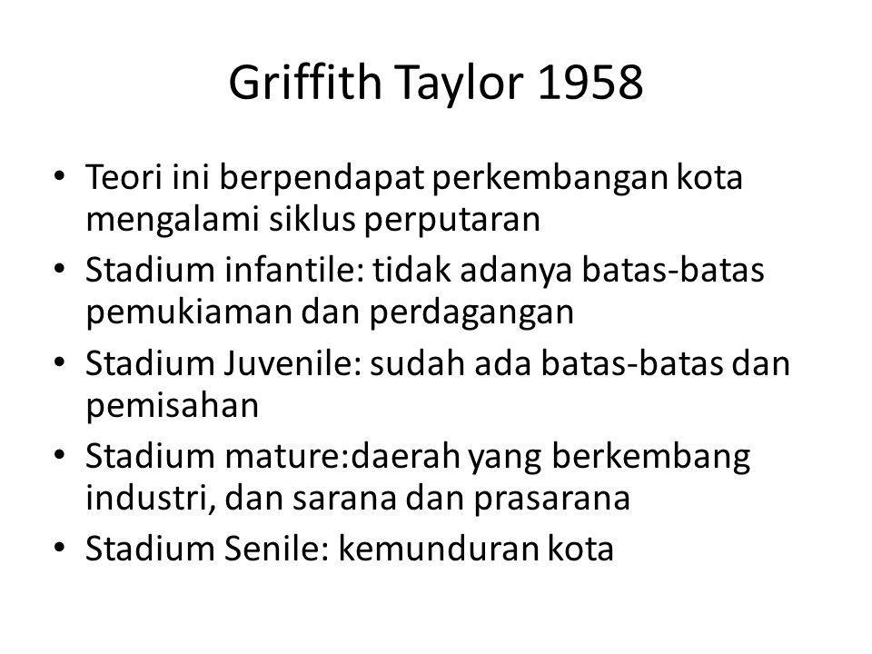 Griffith Taylor 1958 Teori ini berpendapat perkembangan kota mengalami siklus perputaran Stadium infantile: tidak adanya batas-batas pemukiaman dan pe