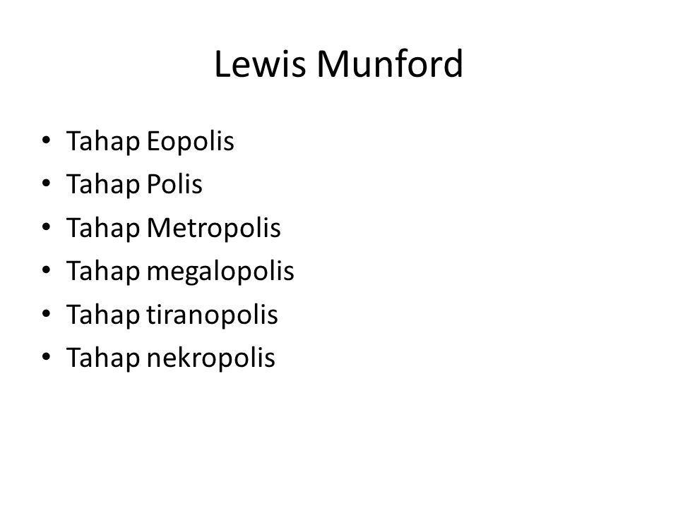 Lewis Munford Tahap Eopolis Tahap Polis Tahap Metropolis Tahap megalopolis Tahap tiranopolis Tahap nekropolis