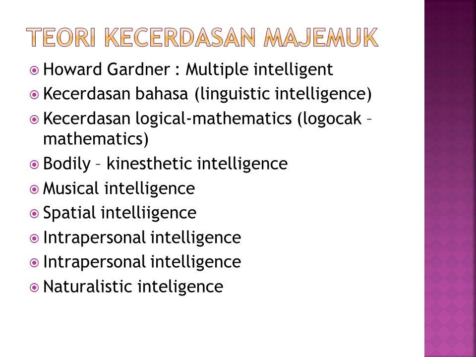  Charles Spearman : dua faktor  General Ability (g) : kemampuan yang mendasari kemampuan umum  Special ability (s) : kemampuan dalam bidang tertent