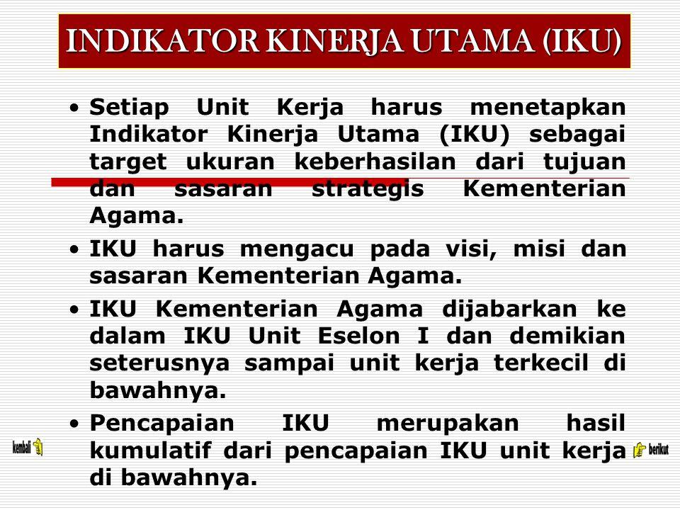 INDIKATOR KINERJA UTAMA (IKU) Setiap Unit Kerja harus menetapkan Indikator Kinerja Utama (IKU) sebagai target ukuran keberhasilan dari tujuan dan sasaran strategis Kementerian Agama.