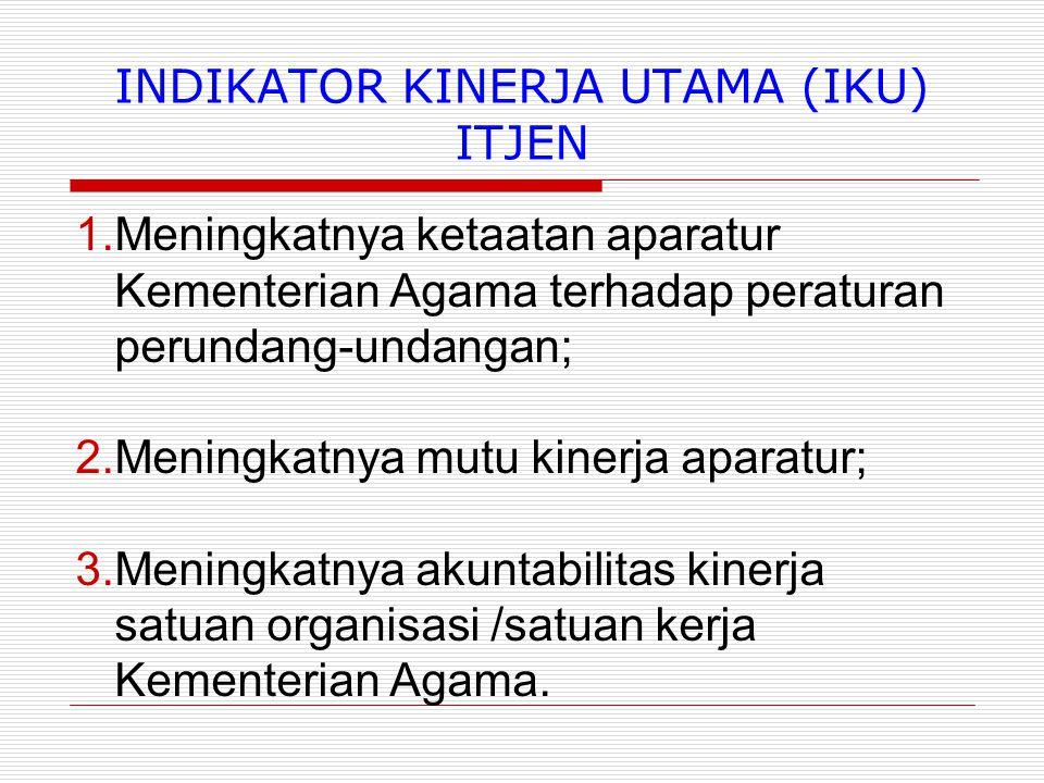 INDIKATOR KINERJA UTAMA (IKU) ITJEN 1.Meningkatnya ketaatan aparatur Kementerian Agama terhadap peraturan perundang-undangan; 2.Meningkatnya mutu kinerja aparatur; 3.Meningkatnya akuntabilitas kinerja satuan organisasi /satuan kerja Kementerian Agama.