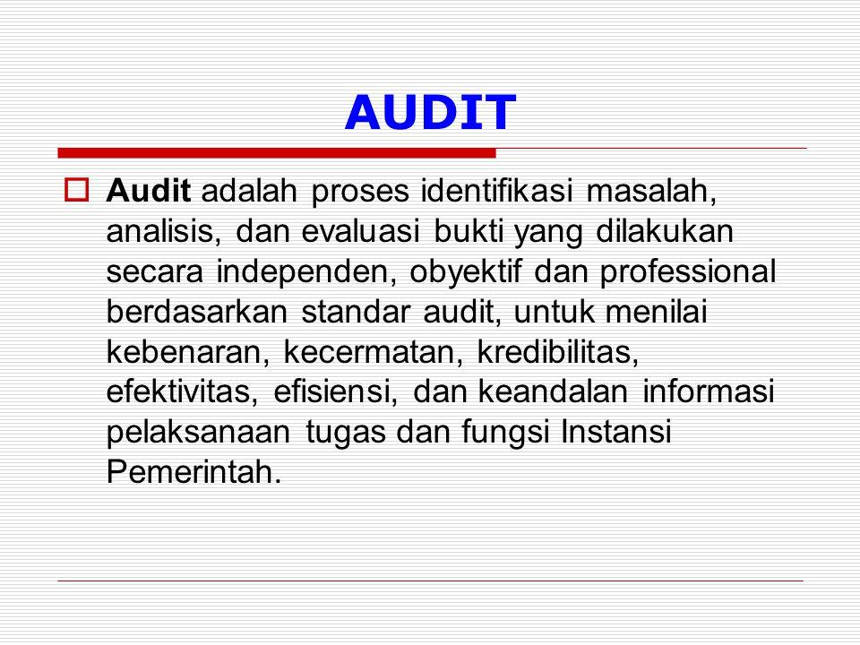 AUDIT  Audit adalah proses identifikasi masalah, analisis, dan evaluasi bukti yang dilakukan secara independen, obyektif dan professional berdasarkan standar audit, untuk menilai kebenaran, kecermatan, kredibilitas, efektivitas, efisiensi, dan keandalan informasi pelaksanaan tugas dan fungsi Instansi Pemerintah.