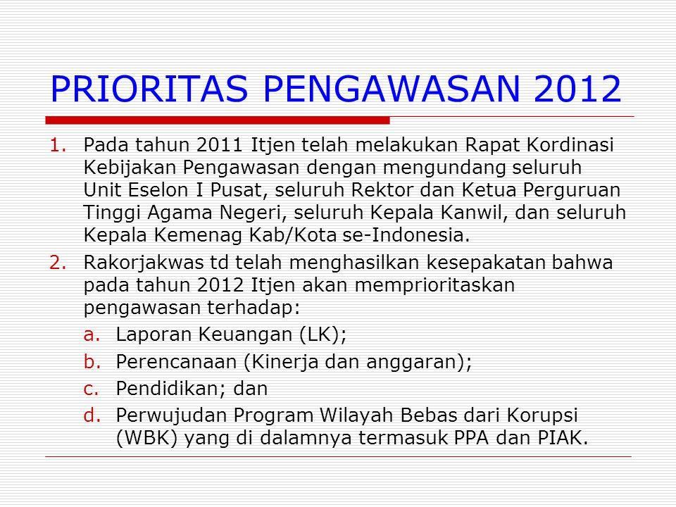 PRIORITAS PENGAWASAN 2012 1.Pada tahun 2011 Itjen telah melakukan Rapat Kordinasi Kebijakan Pengawasan dengan mengundang seluruh Unit Eselon I Pusat, seluruh Rektor dan Ketua Perguruan Tinggi Agama Negeri, seluruh Kepala Kanwil, dan seluruh Kepala Kemenag Kab/Kota se-Indonesia.