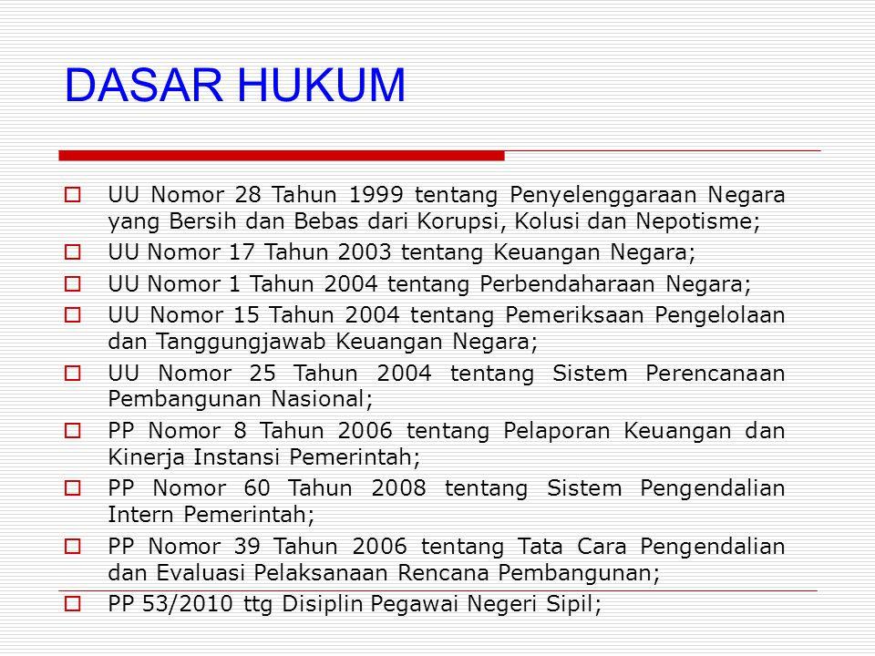DASAR HUKUM  UU Nomor 28 Tahun 1999 tentang Penyelenggaraan Negara yang Bersih dan Bebas dari Korupsi, Kolusi dan Nepotisme;  UU Nomor 17 Tahun 2003 tentang Keuangan Negara;  UU Nomor 1 Tahun 2004 tentang Perbendaharaan Negara;  UU Nomor 15 Tahun 2004 tentang Pemeriksaan Pengelolaan dan Tanggungjawab Keuangan Negara;  UU Nomor 25 Tahun 2004 tentang Sistem Perencanaan Pembangunan Nasional;  PP Nomor 8 Tahun 2006 tentang Pelaporan Keuangan dan Kinerja Instansi Pemerintah;  PP Nomor 60 Tahun 2008 tentang Sistem Pengendalian Intern Pemerintah;  PP Nomor 39 Tahun 2006 tentang Tata Cara Pengendalian dan Evaluasi Pelaksanaan Rencana Pembangunan;  PP 53/2010 ttg Disiplin Pegawai Negeri Sipil;