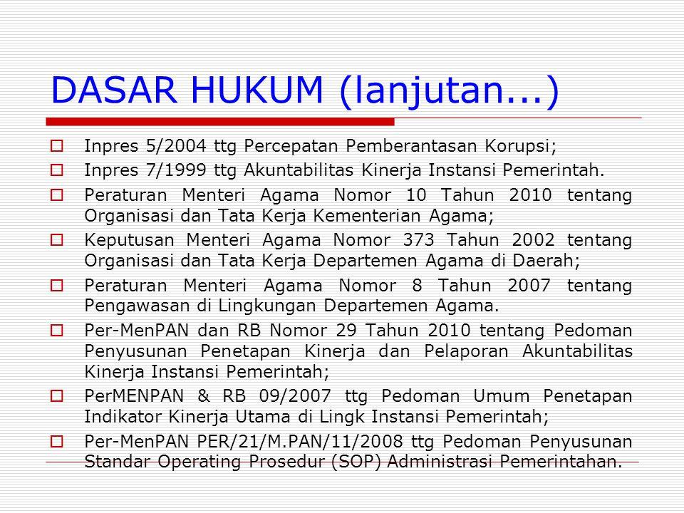 DASAR HUKUM (lanjutan...)  Inpres 5/2004 ttg Percepatan Pemberantasan Korupsi;  Inpres 7/1999 ttg Akuntabilitas Kinerja Instansi Pemerintah.