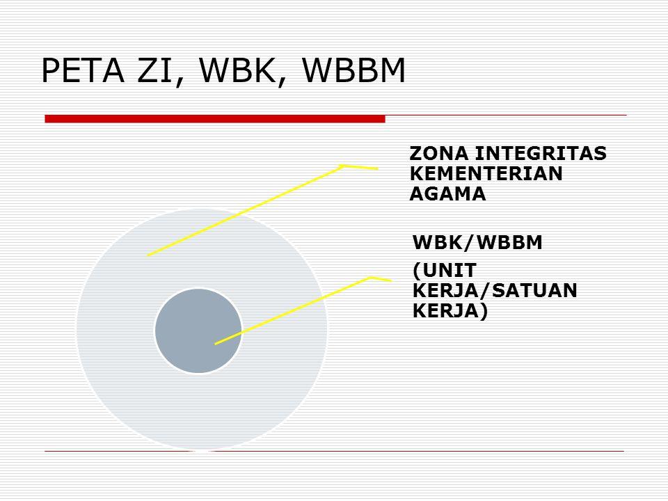 PETA ZI, WBK, WBBM ZONA INTEGRITAS KEMENTERIAN AGAMA WBK/WBBM (UNIT KERJA/SATUAN KERJA)