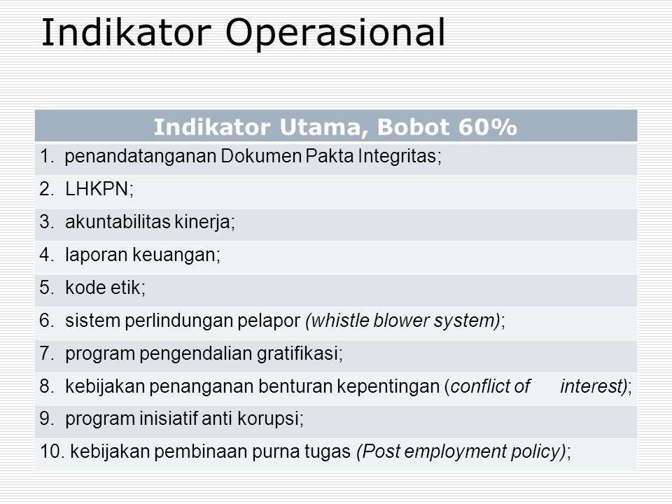Indikator Utama, Bobot 60% 1.penandatanganan Dokumen Pakta Integritas; 2.