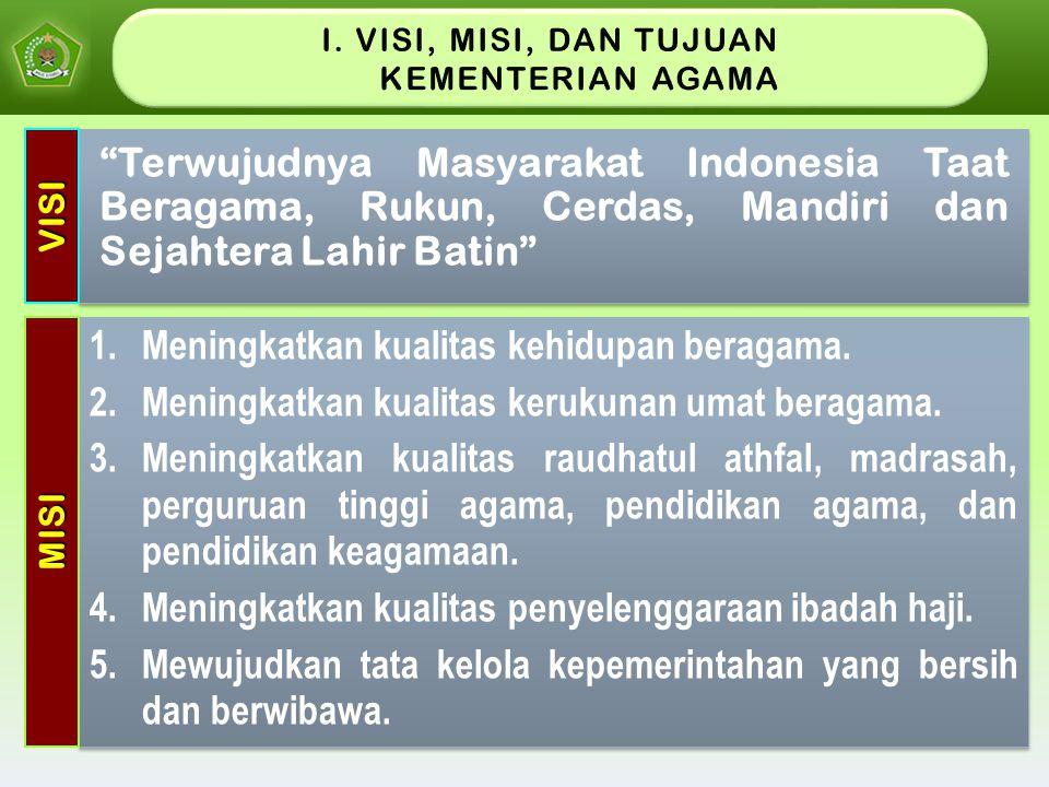 Terwujudnya Masyarakat Indonesia Taat Beragama, Rukun, Cerdas, Mandiri dan Sejahtera Lahir Batin 1.Meningkatkan kualitas kehidupan beragama.