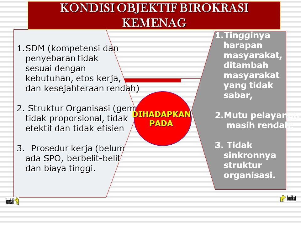 1.SDM (kompetensi dan penyebaran tidak sesuai dengan kebutuhan, etos kerja, dan kesejahteraan rendah) 2.