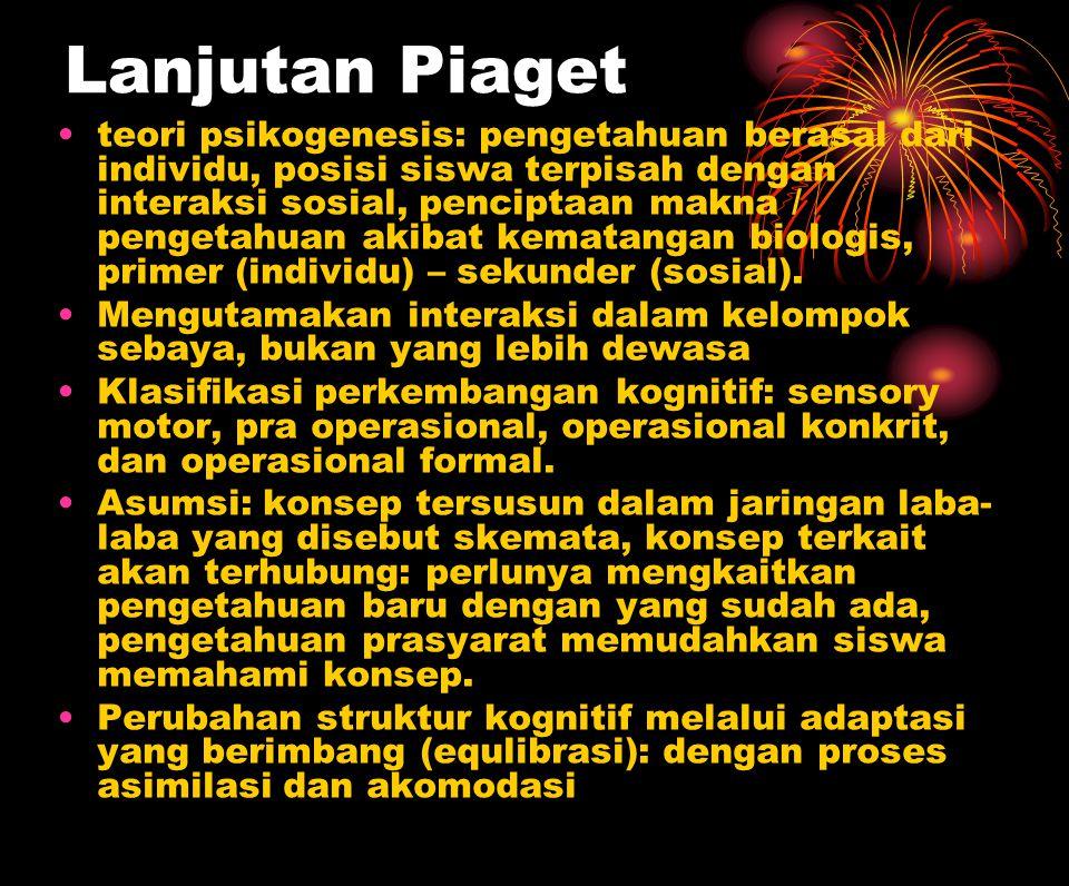 Lanjutan Piaget teori psikogenesis: pengetahuan berasal dari individu, posisi siswa terpisah dengan interaksi sosial, penciptaan makna / pengetahuan a