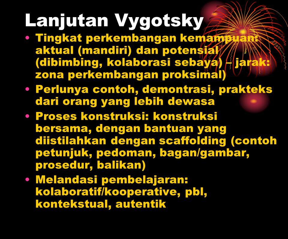 Lanjutan Vygotsky Tingkat perkembangan kemampuan: aktual (mandiri) dan potensial (dibimbing, kolaborasi sebaya) – jarak: zona perkembangan proksimal)