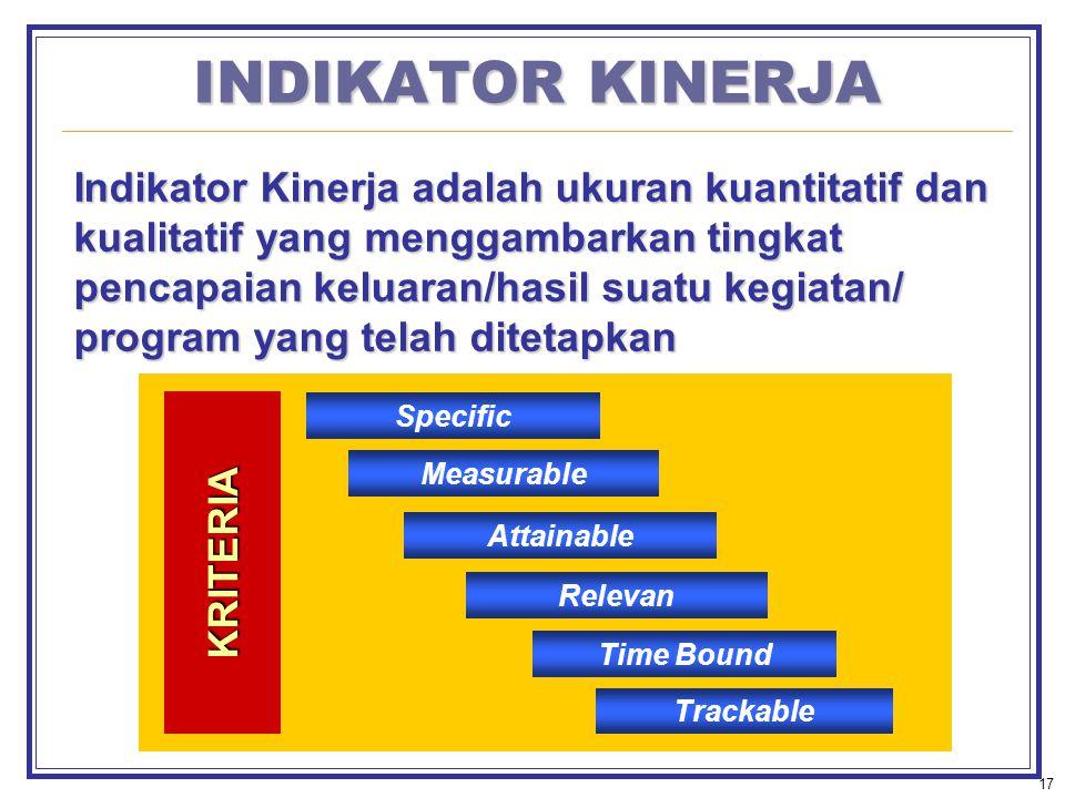 17 INDIKATOR KINERJA Indikator Kinerja adalah ukuran kuantitatif dan kualitatif yang menggambarkan tingkat pencapaian keluaran/hasil suatu kegiatan/ program yang telah ditetapkan Specific Measurable Attainable Relevan Time Bound Trackable KRITERIA