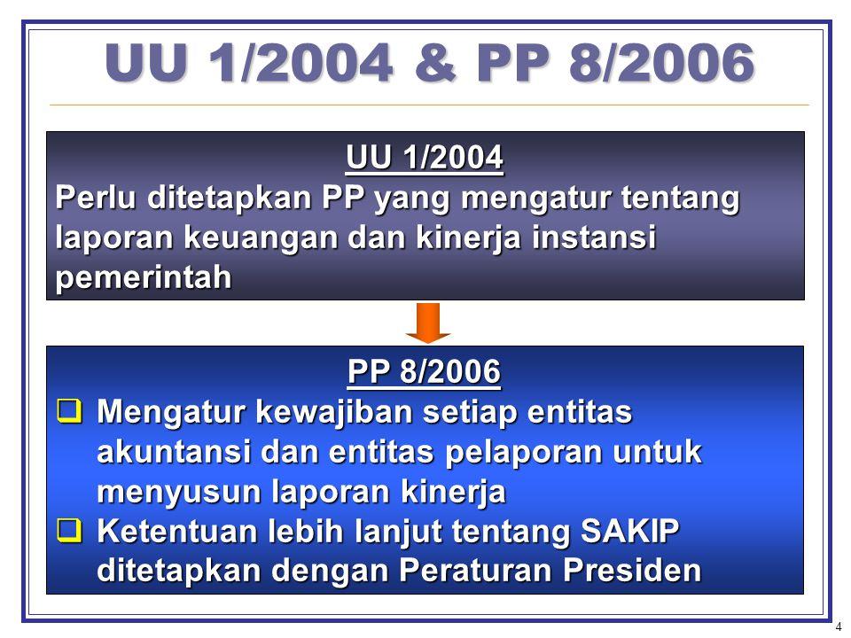 4 UU 1/2004 & PP 8/2006 UU 1/2004 Perlu ditetapkan PP yang mengatur tentang laporan keuangan dan kinerja instansi pemerintah PP 8/2006  Mengatur kewajiban setiap entitas akuntansi dan entitas pelaporan untuk menyusun laporan kinerja  Ketentuan lebih lanjut tentang SAKIP ditetapkan dengan Peraturan Presiden