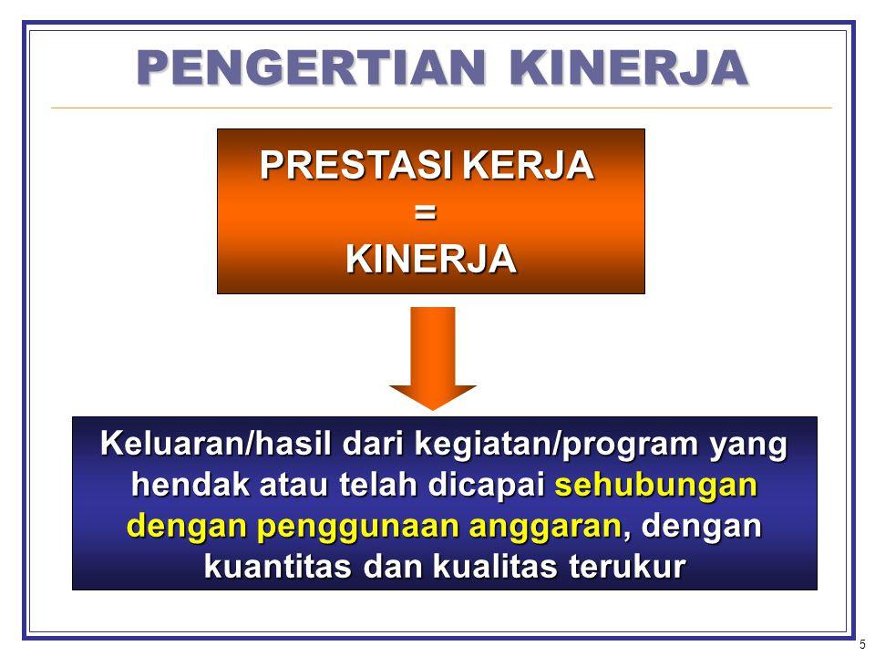 5 PENGERTIAN KINERJA PRESTASI KERJA =KINERJA Keluaran/hasil dari kegiatan/program yang hendak atau telah dicapai sehubungan dengan penggunaan anggaran, dengan kuantitas dan kualitas terukur