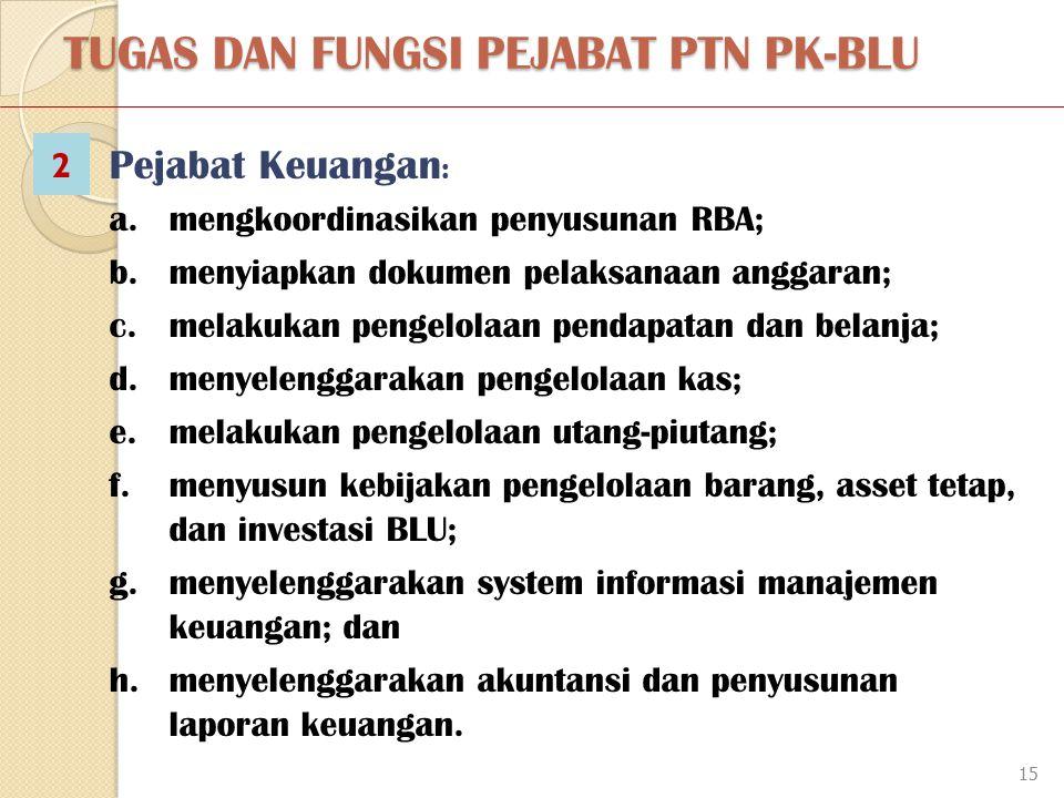 TUGAS DAN FUNGSI PEJABAT PTN PK-BLU 15 Pejabat Keuangan : a.mengkoordinasikan penyusunan RBA; b.menyiapkan dokumen pelaksanaan anggaran; c.melakukan pengelolaan pendapatan dan belanja; d.menyelenggarakan pengelolaan kas; e.melakukan pengelolaan utang-piutang; f.menyusun kebijakan pengelolaan barang, asset tetap, dan investasi BLU; g.menyelenggarakan system informasi manajemen keuangan; dan h.menyelenggarakan akuntansi dan penyusunan laporan keuangan.