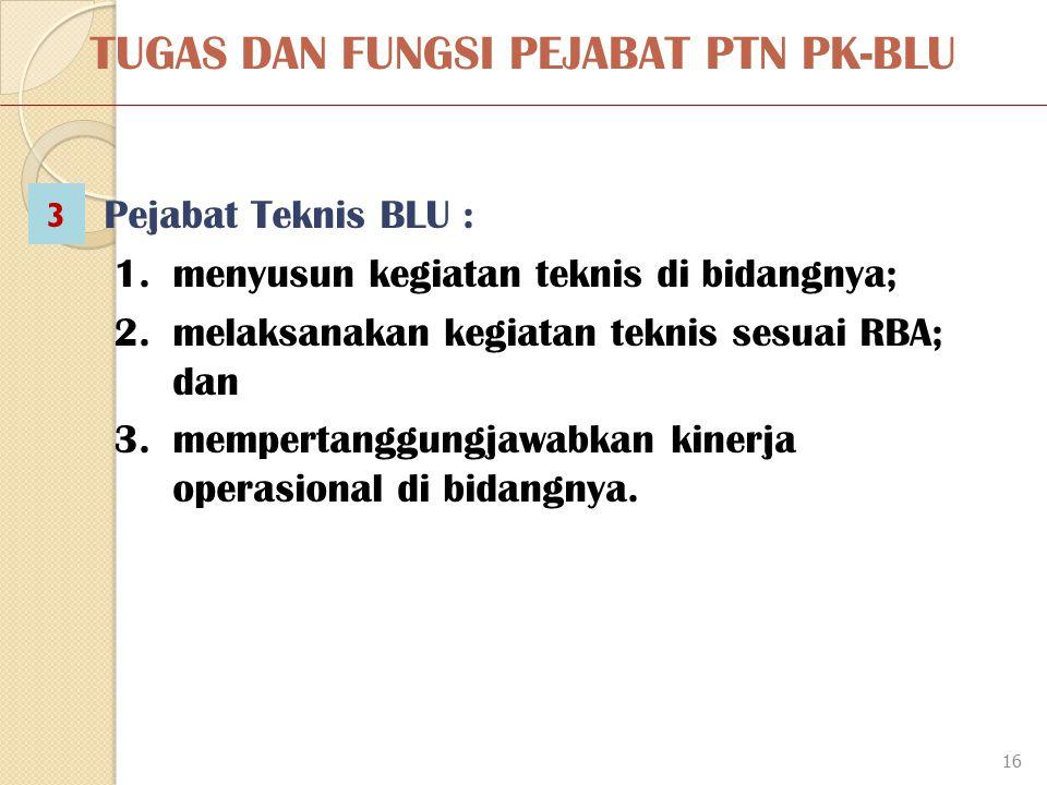 16 Pejabat Teknis BLU : 1.menyusun kegiatan teknis di bidangnya; 2.melaksanakan kegiatan teknis sesuai RBA; dan 3.mempertanggungjawabkan kinerja operasional di bidangnya.